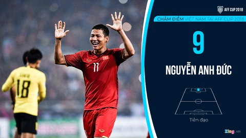 Cham diem tuyen Viet Nam tai AFF Cup: Quang Hai, Dinh Trong hay nhat hinh anh 15