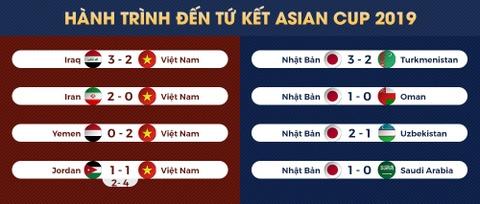 Viet Nam vs Nhat Ban: Chang ti hon gap ga khong lo chau A hinh anh 4