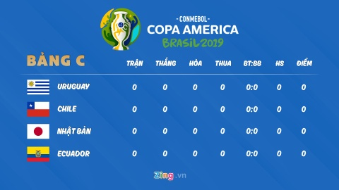 Lich thi dau Copa America: Argentina thua soc trong tran ra quan hinh anh 4