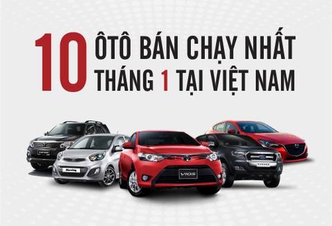Toyota Vios dan dau top 10 oto ban chay nhat thang 1 hinh anh