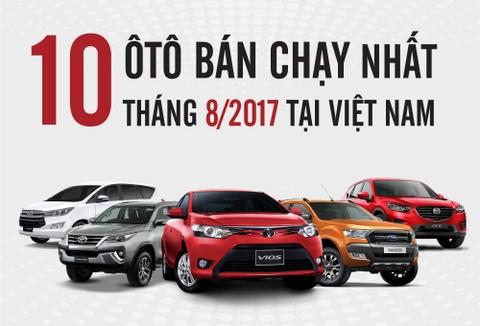 10 oto ban chay nhat thang 8 o VN: Toyota ap dao nhom dan dau hinh anh