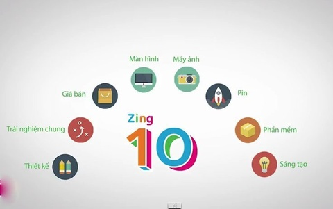 Zing 10 - smartphone tot nhat quy I/2015 hinh anh