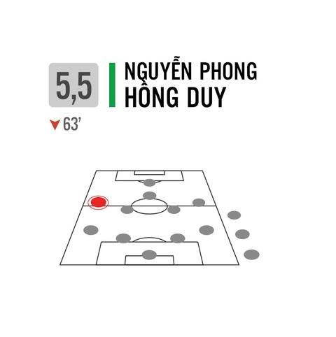 Cham diem U22 Viet Nam: Minh Long 'giet chet' giac mo vang hinh anh 16