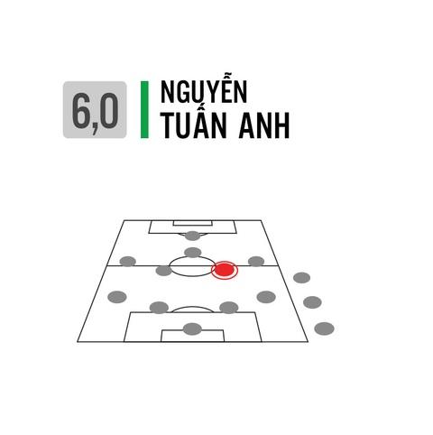Cham diem U22 Viet Nam: Minh Long 'giet chet' giac mo vang hinh anh 20