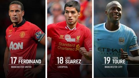 MU thong tri top 25 cau thu vi dai nhat ky nguyen Premier League hinh anh 3