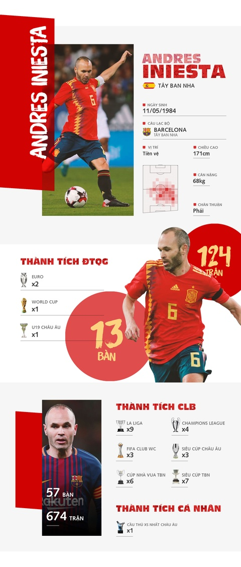Andres Iniesta - lan cuoi cho 'Thanh Ini' hinh anh 1