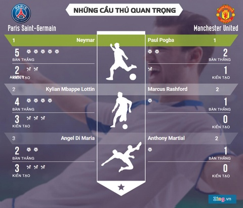 PSG vs MU: Tin tuong vao HLV Solskjaer hinh anh 3
