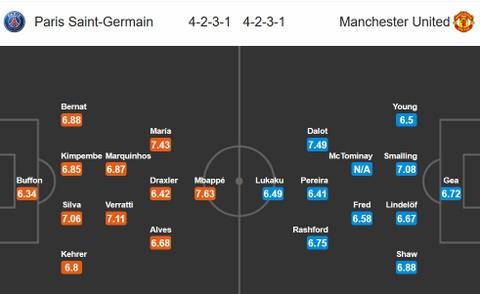 PSG vs MU: Tin tuong vao HLV Solskjaer hinh anh 6