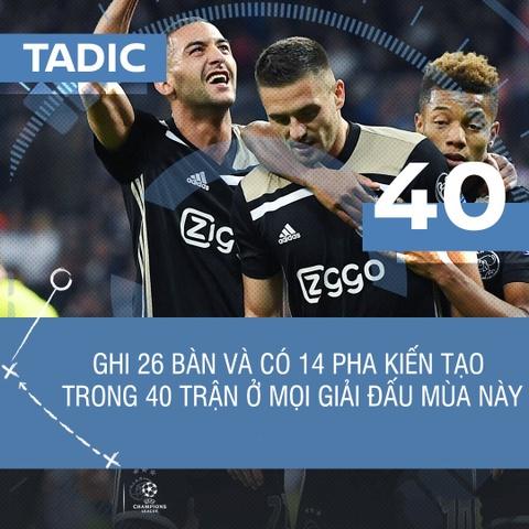 Real Madrid ket thuc giai doan thong tri Champions League hinh anh 5