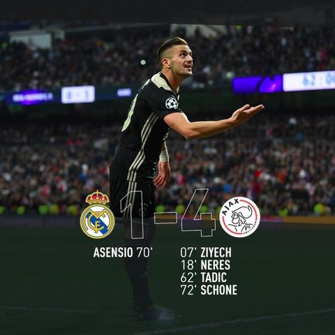 Real Madrid ket thuc giai doan thong tri Champions League hinh anh 1