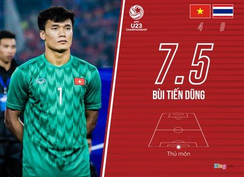 Cham diem U23 Viet Nam 4-0 Thai Lan: Khac biet den tu Quang Hai hinh anh 1