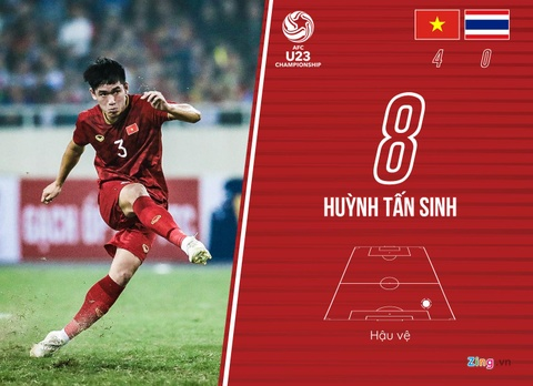 Cham diem U23 Viet Nam 4-0 Thai Lan: Khac biet den tu Quang Hai hinh anh 2