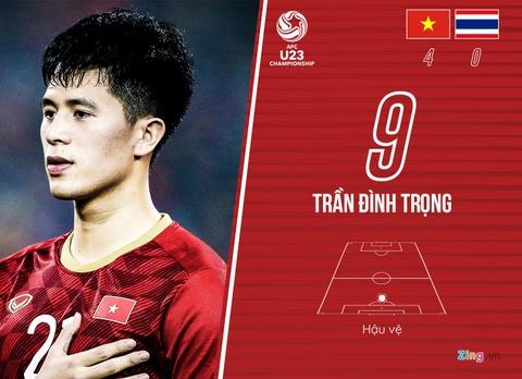 Cham diem U23 Viet Nam 4-0 Thai Lan: Khac biet den tu Quang Hai hinh anh 3