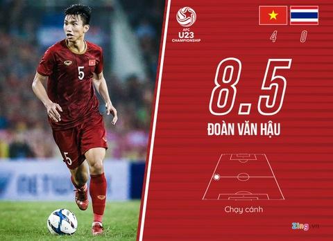 Cham diem U23 Viet Nam 4-0 Thai Lan: Khac biet den tu Quang Hai hinh anh 6