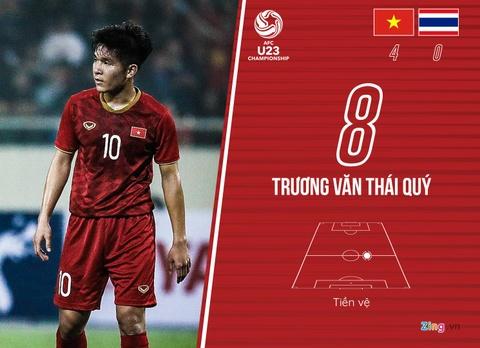 Cham diem U23 Viet Nam 4-0 Thai Lan: Khac biet den tu Quang Hai hinh anh 7