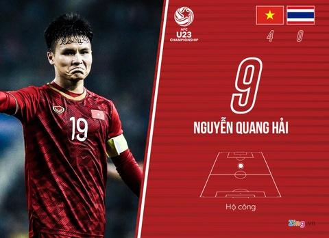 Cham diem U23 Viet Nam 4-0 Thai Lan: Khac biet den tu Quang Hai hinh anh 9