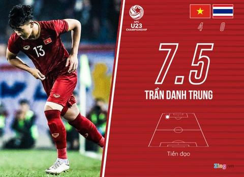 Cham diem U23 Viet Nam 4-0 Thai Lan: Khac biet den tu Quang Hai hinh anh 12