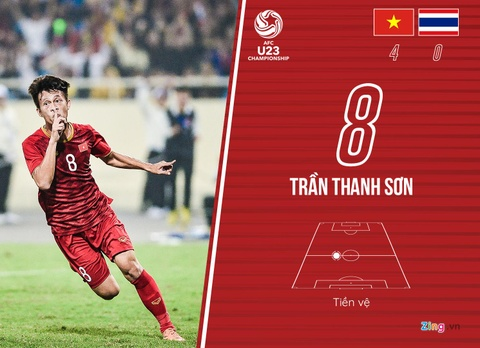 Cham diem U23 Viet Nam 4-0 Thai Lan: Khac biet den tu Quang Hai hinh anh 13