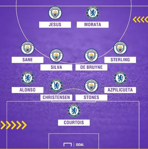 Leroy Sane loai Hazard khoi doi hinh ket hop Chelsea va Man City hinh anh 12