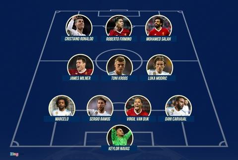 Ronaldo, Salah linh xuong hang cong doi hinh ket hop Real - Liverpool hinh anh 13