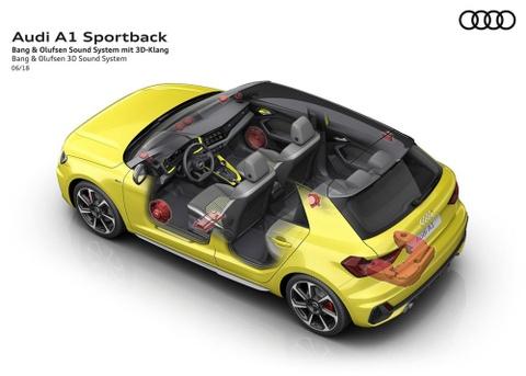 Audi A1 Sportback 2019 ca tinh va hien dai hon hinh anh 11
