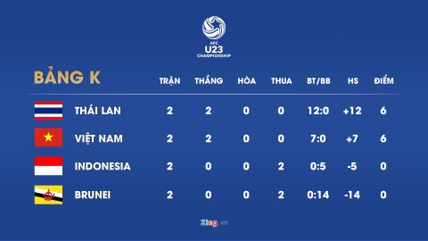 U23 Viet Nam thang Indonesia, nhung con nhieu bat on hinh anh 5