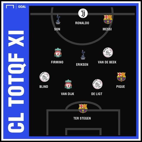 Son Heung-min va Messi lot doi hinh tieu bieu tu ket Champions League hinh anh 12
