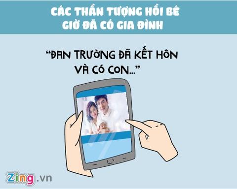 12 su that chung minh the he 9X khong con be bong nua! hinh anh 4