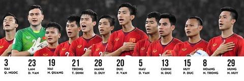 The he Quang Hai thong tri bong da Dong Nam A hinh anh 5