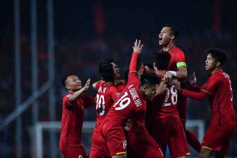 Viet Nam lieu co tien xa tai Asian Cup 2019 sau chuc vo dich AFF Cup hinh anh 4
