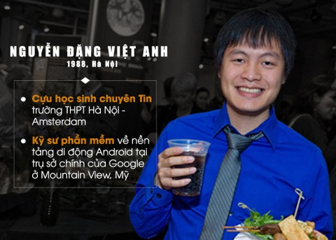 8 tai nang tre Viet Nam lam viec tai Google hinh anh 3