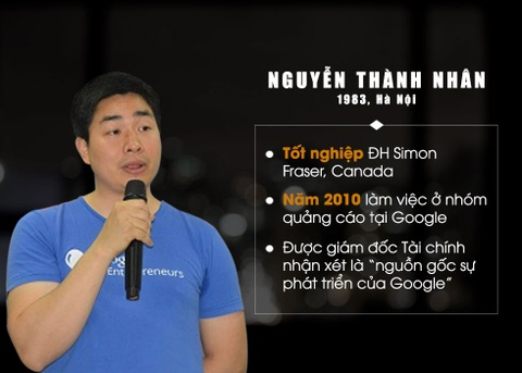 8 tai nang tre Viet Nam lam viec tai Google hinh anh 4