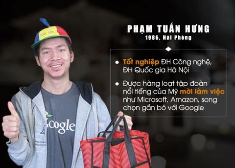 8 tai nang tre Viet Nam lam viec tai Google hinh anh 6