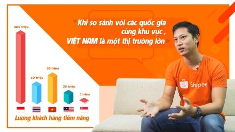 'Thuong mai dien tu Viet Nam tiem nang hon Singapore' hinh anh 1