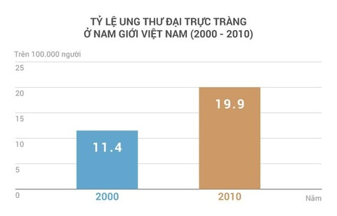 Nguoi Viet bi 'dau doc' bang thuc pham ban nhu the nao? hinh anh 2 a