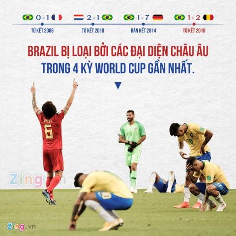 Su hen nhat va bao thu pha giac mo cua Brazil nhu the nao? hinh anh 1