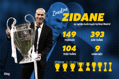 Cai bong cua Zidane chon vui Lopetegui tai Real nhu the nao? hinh anh 3