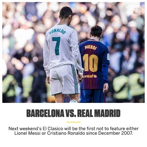 Khong Ronaldo - Messi, El Clasico con lai gi? hinh anh 1