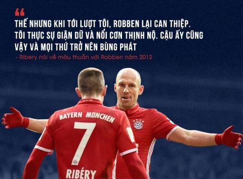 Ca the gioi roi se nho Robben - Ribery hinh anh 7