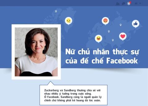 Sheryl Sandberg - nu chu nhan thuc su cua de che Facebook hinh anh 2