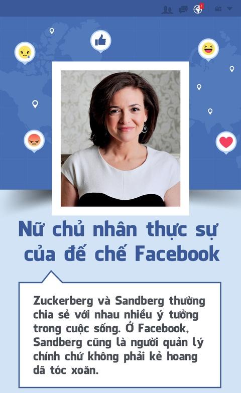 Sheryl Sandberg - nu chu nhan thuc su cua de che Facebook hinh anh 1