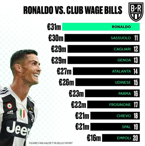 Ronaldo chua ghi ban cho Juventus, van de nam o dau? hinh anh 3