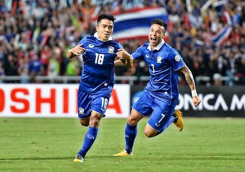 Doi tuyen Thai Lan co du kha nang canh tranh tai Asian Cup 2019? hinh anh