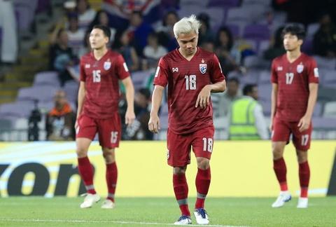 Tuyen Thai Lan gap Trung Quoc hoac Han Quoc o vong 1/8 Asian Cup hinh anh