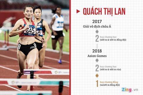Quach Thi Lan - 'co gai vang' cua dien kinh Viet Nam o chau luc hinh anh 3