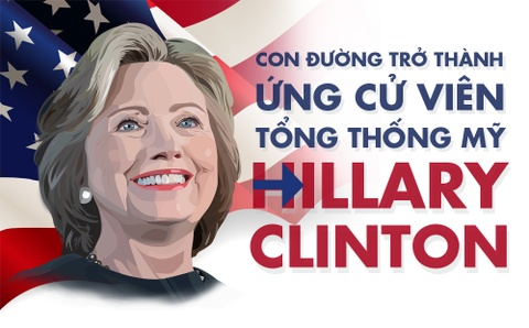 Con duong tro thanh ung vien tong thong cua Hillary Clinton hinh anh