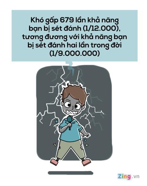 Hi hoa: Trung xo so doc dac kho nhu the nao? hinh anh 3