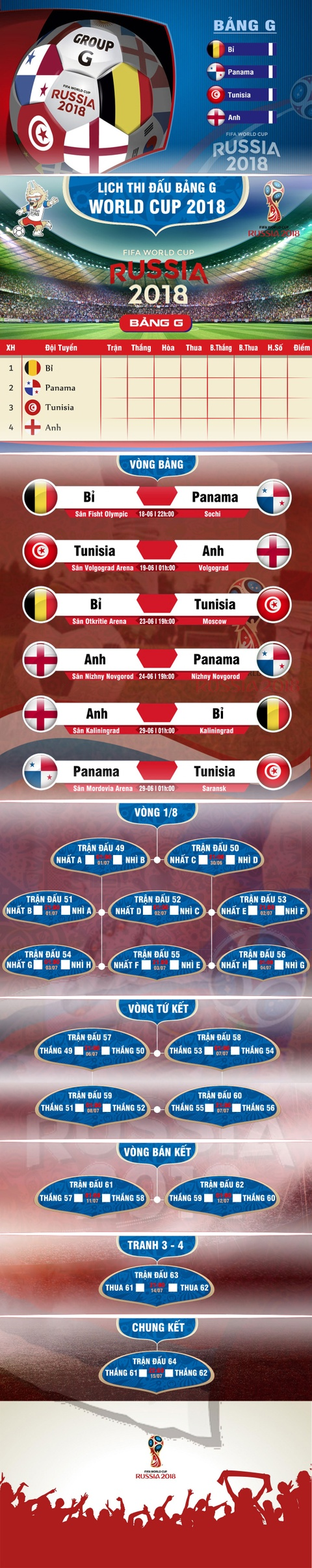 Lich thi dau bang G o World Cup 2018: Dai chien giua DT Anh va DT Bi hinh anh 1