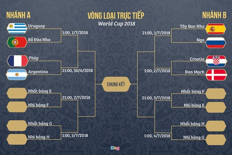 BLV Quang Huy: 'Co Lionel Messi, Argentina hay cu hy vong truoc Phap' hinh anh 2