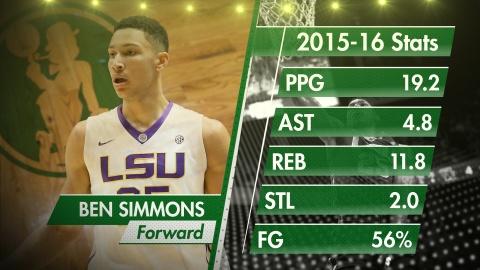 Ben Simmons - nha vua ke vi LeBron James o NBA hinh anh 2